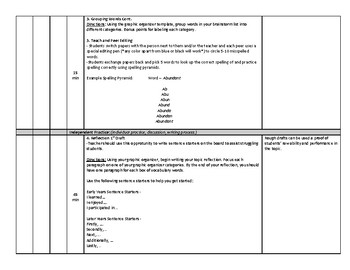 End of Topic/Unit Reflection Lesson Plan +ALL Materials