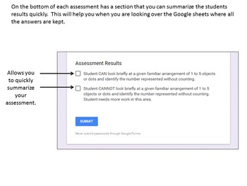 End of Unit Assessment for GrPrimary Nova Scotia Math Google Forms