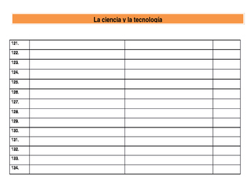 End of Unit Reading Log. AP Spanish Reading Log. Registro de textos.