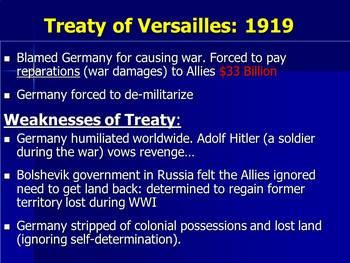 End of World War I Lesson