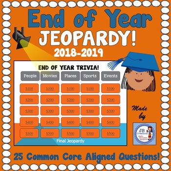 End of Year 2017 Interactive Trivia Jeopardy Game (3rd-6th grades)