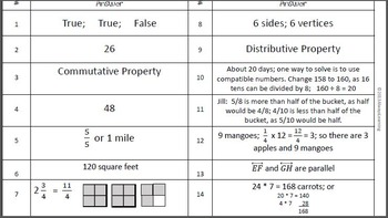 End of Year 4th Grade Math Review Task Cards-CCSS-aligned