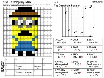 End of Year 6th Grade Review: Mystery Pictures (Minions)