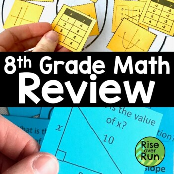 End of Year: 8th Grade Math Activities Bundle