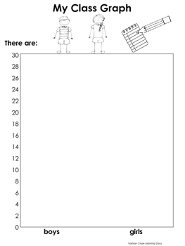 End of the Year Memory Book for K-1 with Graphic Organizers and Open Responses