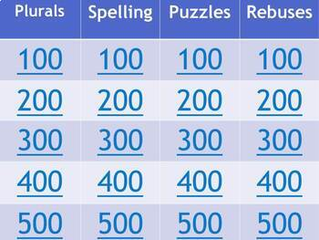 End of Year Activities Jeopardy Style for ESL pre-intermediate students