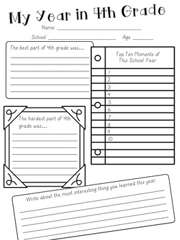 End of Year Activities & Worksheets for the Intermediate Classroom {Grades 3-5}