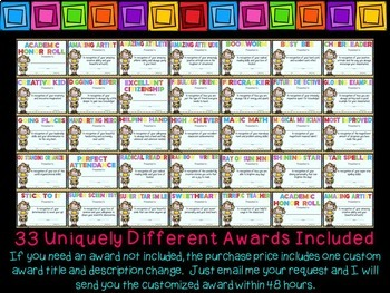 End of the Year Awards with Matching Gift: Editable PowerPoint Melonheadz Kids