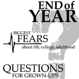End of Year Growth Mindset Activity - Big Life Discussions & Fears