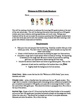 End of Year Brochure - Review of School Year