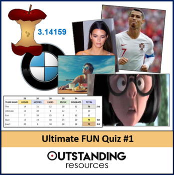End of Year / Christmas QUIZ - faces logos music (VIDEO) movie rounds (VIDEO)
