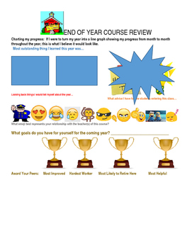 End of Year Class Review Sheet Handout All Grade Levels