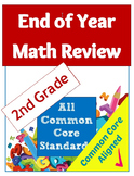 End of Year Common Core Math Review Worksheet Packet - 2nd Grade