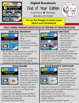 End of Year Digital Breakout BUNDLE - Escape Rooms End of Year Escape Room
