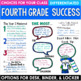 End of the Year Activity Fourth Grade Brochure