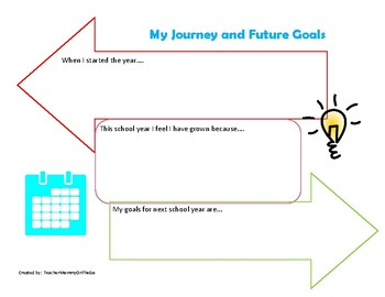 End of Year Goal Reflection