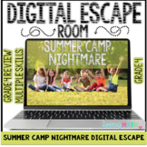 End of Year Grade 4 Math Review  Digital Escape Room DISTA