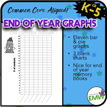 End of Year Graphs and Charts  – Common Core Aligned