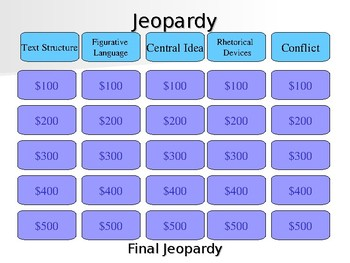 End of Year Jeopardy Review Game 7th Grade