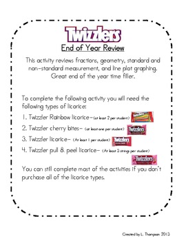 End of Year Licorice Math Review