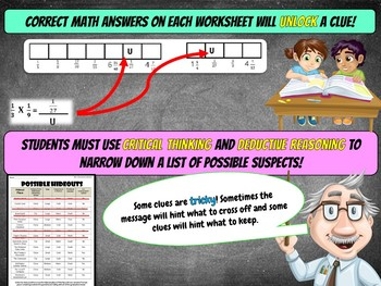 6th Grade End of the Year Math Review: Graduation Gremlins Math Mystery