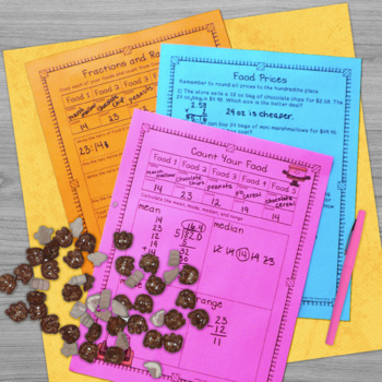 End of the Year Math Bundle