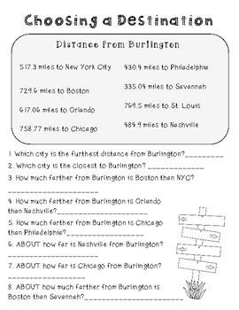 End of Year Math Project *Custom Order Burlington