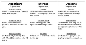 End of Year Math Review Menu docx
