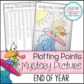 End of Year Plotting Points - Mystery Picture