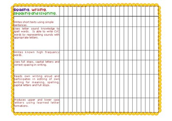 Pre-Primary End of Year Reporting Descriptors Checklist for Literacy