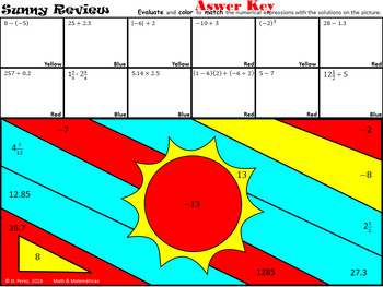End of Year Review-Coloring Page
