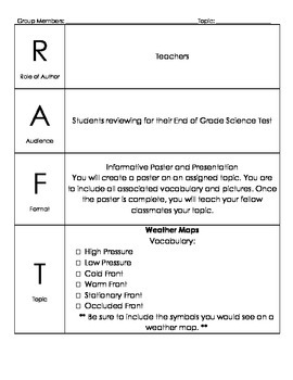 End of Year Science Review Project