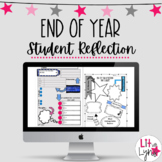 End of Year Reflection & Memories |  Printable & Digital