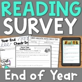 End of Year Student Survey | Reading | Distance Learning