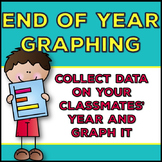 End of Year Survey: Graphing Collected Data