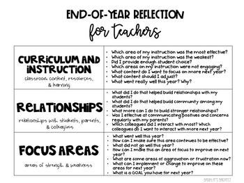 End of Year Teacher Reflections