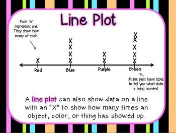 Test Prep ~ Describe Measurement Data ~Math Exit Slip ~Sch