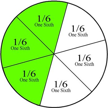 Test Prep ~ Fraction Models: Thirds & Sixths ~ For School and Home