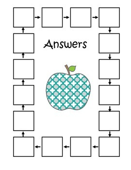 End of Year Test Review Scavenger Hunts Bundle - Fourth Grade Common Core Math