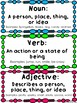 End of Year Themed Mad Libs - Nouns, Verbs, and Adjectives