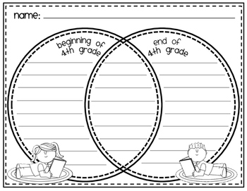 End of Year Writing Activities - FOURTH GRADE (all primary grades available)