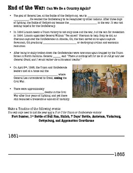 End of the Civil War Notesheet (with timeline of events)