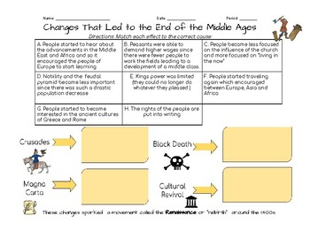 End of the Middle Ages Match Up