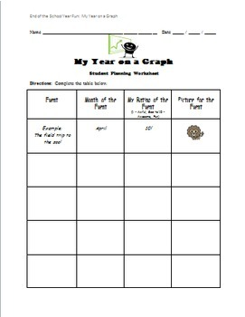 End of the School Year Fun:  My Year on a Graph (Math Project)