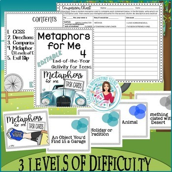 End-of-the-Year Activities - Differentiated & Fun for ELA Middle and High