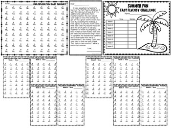 End of the Year Multiplication Fluency Game, Timed Tests, and Summer Practice