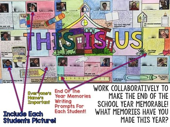 End of the Year Activity - Collaboration Poster and Writing Project