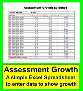 End of the Year Assessment Growth Evidence