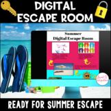 End of the Year Digital Escape Room | Math and Problem Solving