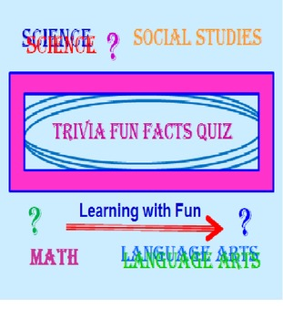 End of the Year FREE PREVIEW 5th and 6th Grade Trivia Quiz (PowerPoint)